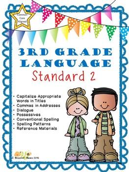 Titles, Addresses, Dialogue, Possessives, Spelling, & Refe