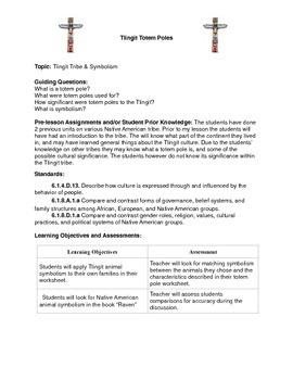 Tlingit & Native American Symbolism