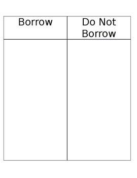 To Borrow Or Not To Borrow Sorting Activity