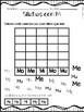 Graficando silabas - Syllable Graph in Spanish FREEBIE