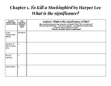 To Kill A Mockingbird Chapter 1 Significance Chart With Pa