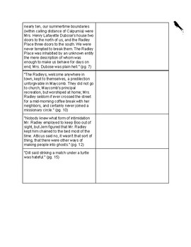 To Kill A Mockingbird Chapters 1-3 Reflection