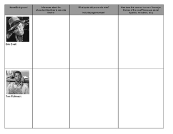 To Kill A Mockingbird Character Chart with Theme and Textual Evidence