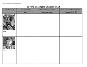 To Kill A Mockingbird Character Chart with Theme and Textu