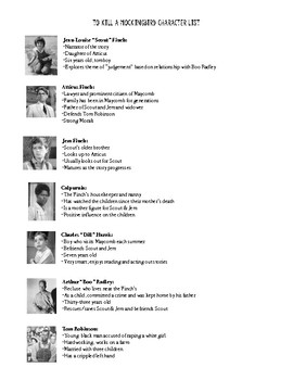 To Kill A Mockingbird Character List Handout