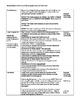 To Kill A Mockingbird Essay Help Sheet
