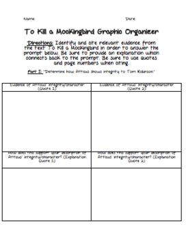 To Kill A Mockingbird - Final Essay Organizer