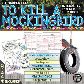 TO KILL A MOCKINGBIRD NOVEL STUDY LITERATURE GUIDE FLIP BOOK