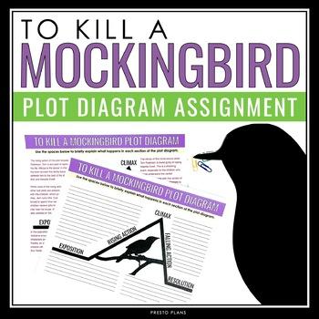 To kill a mockingbird plot diagram by presto plans tpt ccuart Images