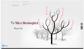 To Kill A Mockingbird Pre Reading Prezi