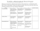 To Kill A Mockingbird Project
