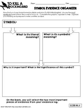 To Kill A Mockingbird - Symbolism Written Analysis