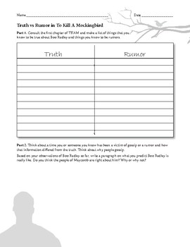 To Kill A Mockingbird Truth vs Rumor Worksheet