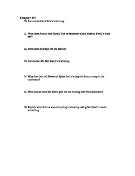 To Kill A Mockingbird chapters 16-17 study guide