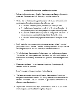 To Kill a Mockingbird Annotation Guide and Student-led Discussion Bundle