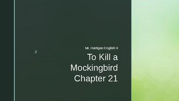To Kill a Mockingbird Chapter 21 Visual Guide
