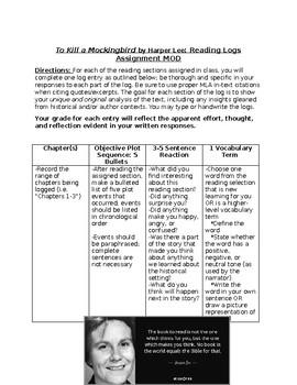 To Kill a Mockingbird Chapter Reading Logs
