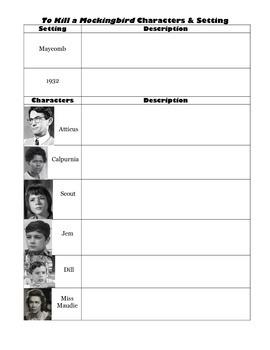 To Kill a Mockingbird: Character Guide