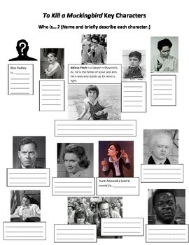 To Kill A Mockingbird Character Map With Images From Film By Alison Sickler