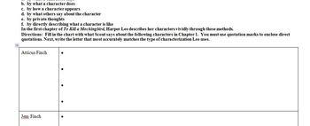 To Kill a Mockingbird Characterization in Chapter 1