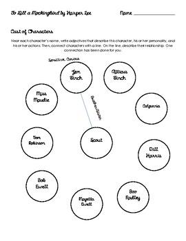 to kill a mockingbird character chart