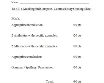 to kill a mockingbird compare and contrast essay format - Essay Format