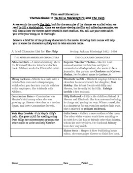 Annotated bibliography newspaper article un