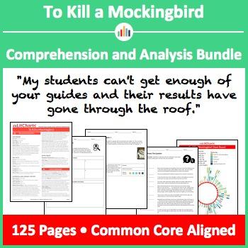 To Kill a Mockingbird – Comprehension and Analysis Bundle