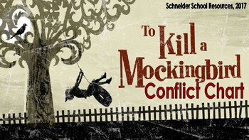 To Kill a Mockingbird: Conflict Chart Assignment/Graphic Organizer