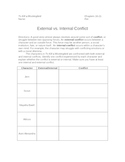 To Kill a Mockingbird Conflict Graphic Organizer