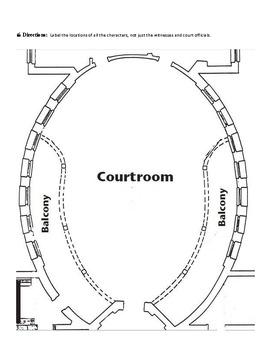 Film or Novel Study: To Kill a Mockingbird Courtroom Scene Graphic Organizer