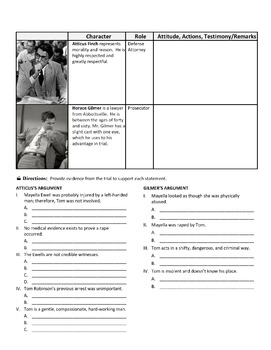 Film or Novel Study: To Kill a Mockingbird Courtroom Scene Graphic Organizer