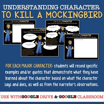 To Kill a Mockingbird Digital Character Analysis
