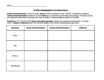 To Kill a Mockingbird -- Direct and Indirect Characterizat
