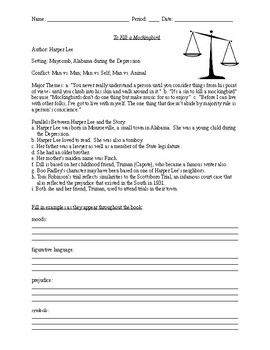 To Kill a Mockingbird Introduction Sheet Including Characters and Descriptions