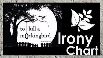 To Kill a Mockingbird: Irony Chart