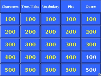 To Kill a Mockingbird Jeopardy Game Part I