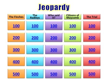 To Kill a Mockingbird Jeopardy Review Game for PowerPoint