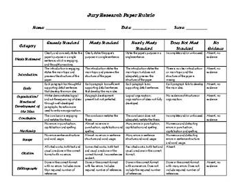 To Kill a Mockingbird- Jury Research Paper Prompt