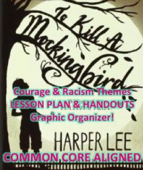 To Kill a Mockingbird Lesson Plan: Theme, Racism, & Courage!