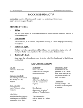 To Kill a Mockingbird - Motif and Discrimination