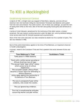 To Kill a Mockingbird Novel Introduction