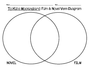 To Kill a Mockingbird: Novel VS. Film Venn Diagram