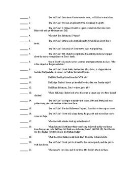 To Kill a Mockingbird Quiz Chapters 24-31