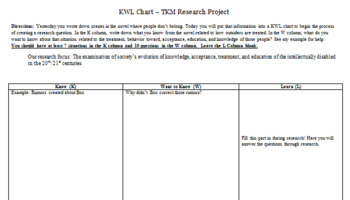 To Kill a Mockingbird Research Project: Intellectually Disabled
