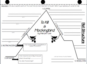 To Kill a Mockingbird-Review Characters, Plot, Setting, Conflict-{Flip Book}