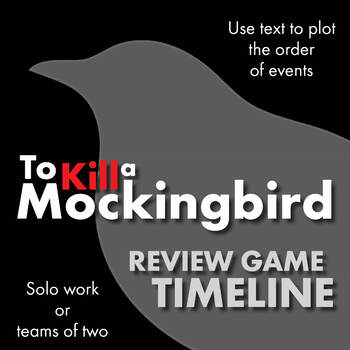 a review of harper lees to kill a mockingbird A short harper lee biography describes harper lee's life, times, and work also explains the historical and literary context that influenced to kill a mockingbird.