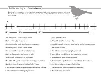 To Kill A Mockingbird Review Game Worksheet Of Timeline In Harper
