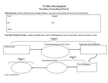 To Kill a Mockingbird Story Map/Timeline (Part I)