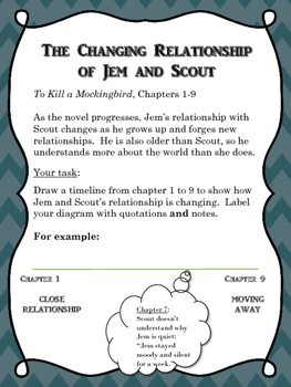 To Kill a Mockingbird: The Changing Relationship of Jem and Scout